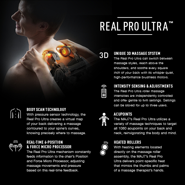 features of the real pro ultra